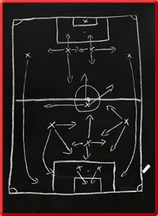 Fußball Taktiktraining
